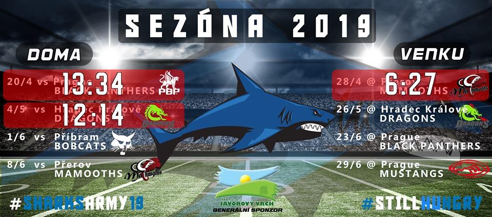 Třinec Sharks